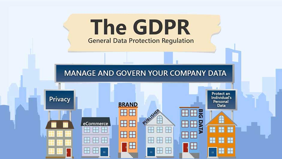 The GDPR - Global Data Protection Regulation